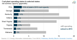 coal by state